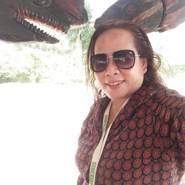 khemphetn's profile photo