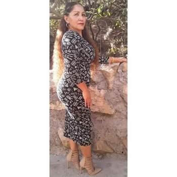 yamileth562878_Francisco Morazan_Solteiro(a)_Feminino