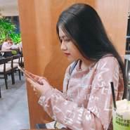 nguyenh614720's profile photo