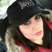sandrah335143's profile photo