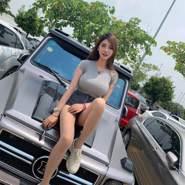 rosesxir's profile photo