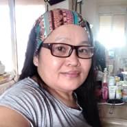toyacm's profile photo