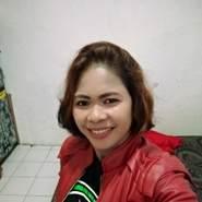 kurniasihy572073's profile photo