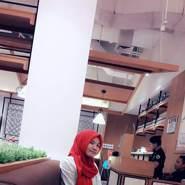evik265's profile photo