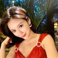 annel953520's profile photo