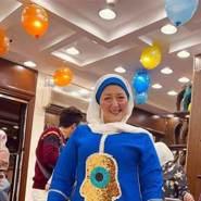 mandoom742150's profile photo