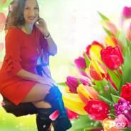 angela113037's profile photo