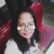 airat93's profile photo