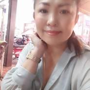 userxbo012's profile photo