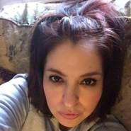 annv825's profile photo