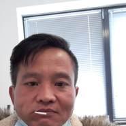 twann64's profile photo