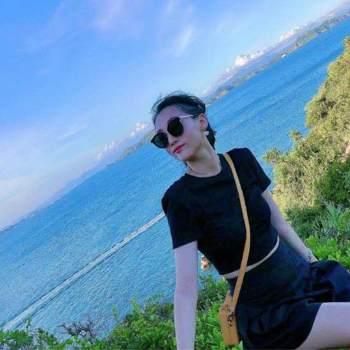 chend83_Fujian_Single_Female