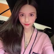 Diana11221's profile photo