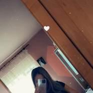 nikig749494's profile photo