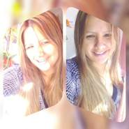 rominag82's profile photo