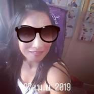 mixkyy7's profile photo