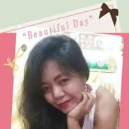 userjnhwt67's profile photo