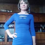 iray489's profile photo