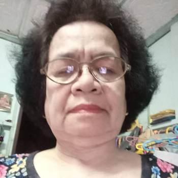 gog2439_Samut Prakan_Độc thân_Nữ