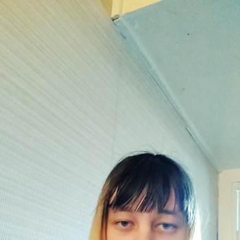 valeriyak170466_Horad Minsk_Single_Female