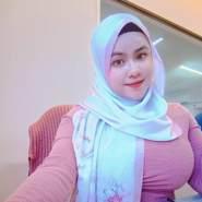raniiizzz's profile photo