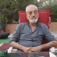 zikriyas640312's profile photo