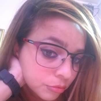 mary331117_Francisco Morazan_Single_Female