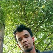 Dinoemra's profile photo