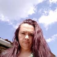 tuendeb's profile photo