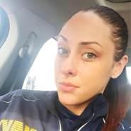 shlandac's profile photo
