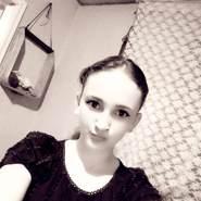 svetlanas222538's profile photo