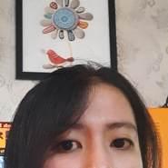 anhv580's profile photo