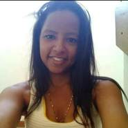 rayzenir's profile photo