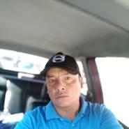 rodrigo82565's profile photo