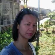 marijo145684's profile photo