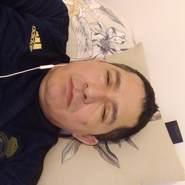 vinicuib's profile photo