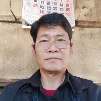 usergtve792_Samut Sakhon_Độc thân_Nam