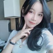 minl551's profile photo