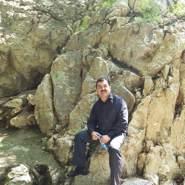 jumabo's profile photo