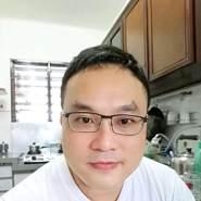 bandraf's profile photo