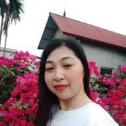 vut5729's profile photo