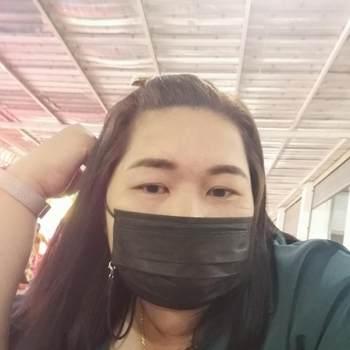 userfjr036_Phra Nakhon Si Ayutthaya_Độc thân_Nữ