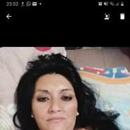 alejandra205132's profile photo