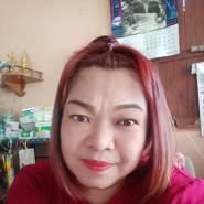 ratneekai's profile photo