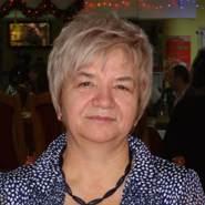 svetlanam362664's profile photo