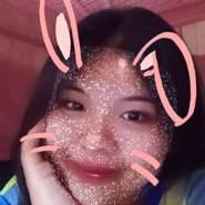 sukanyas706431's profile photo