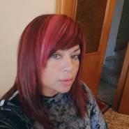 pilar893371's profile photo