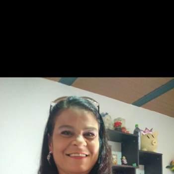 florm714319_Antioquia_Single_Female