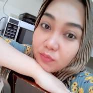 uland14's profile photo