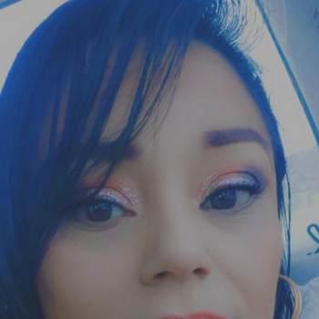 anitac856977_Colorado_Single_Female
